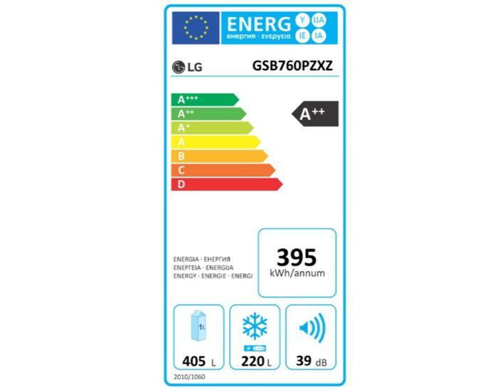 LG GSB760PZXZ energetický štítok