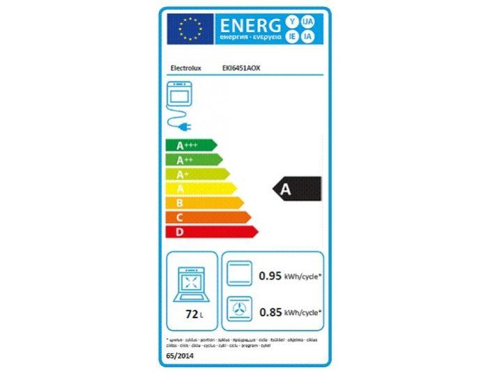 Electrolux EKI 6451 AOX energetický štítok