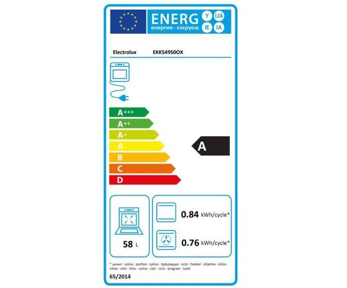 Electrolux EKK54950OX PlusSteam energetický štítok