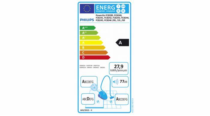 Philips FC 9729/09 energetický štítok