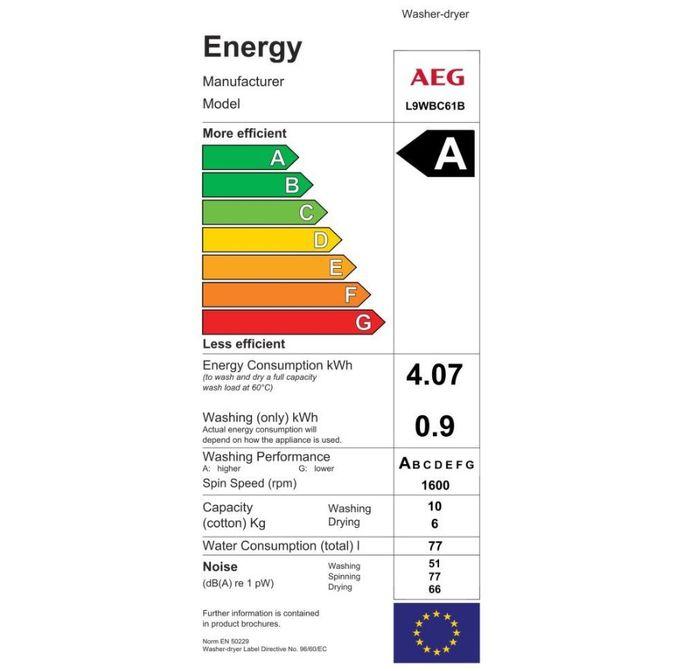 AEG SensiDry L9WBC61B energetický štítok