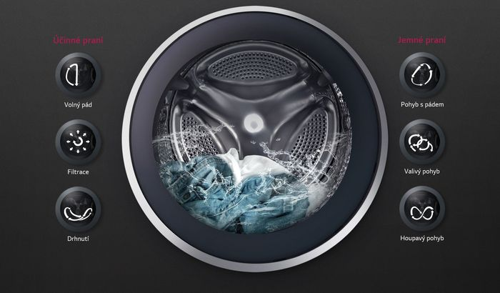 LG F84J6TG0W technológia 6 Motion Direct Drive