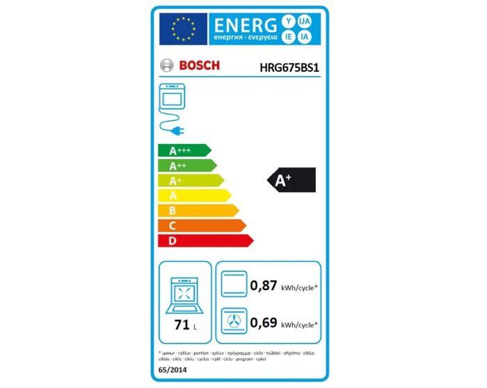 Bosch HRG675BS1 energetický štítok