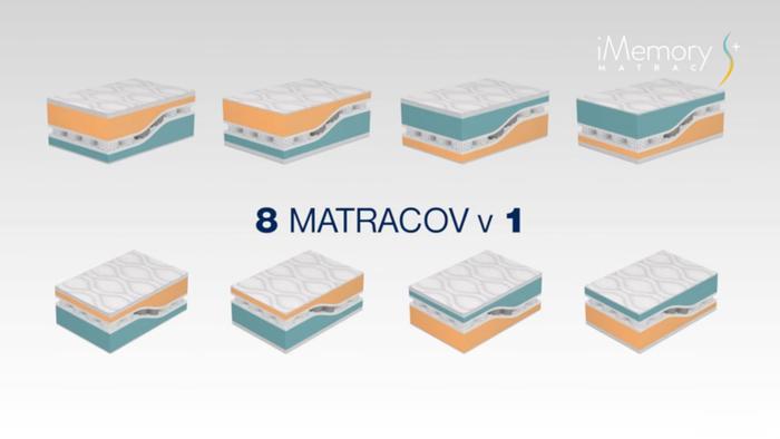 Dormeo iMemory S Plus matrac 8v1