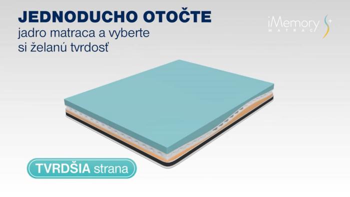Dormeo iMemory S Plus obojstranný matrac