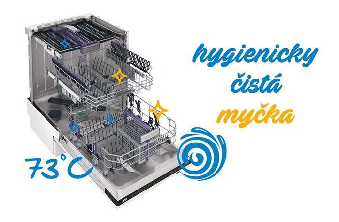 Čistiaci program umývačky riadu Beko DIN 28430