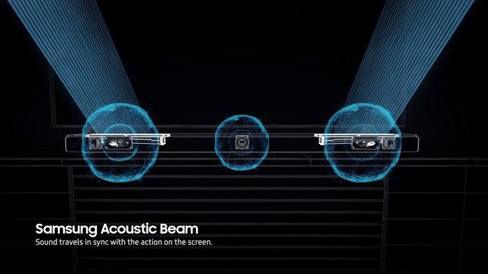 Reproduktory soundbaru Samsung HW-Q70R