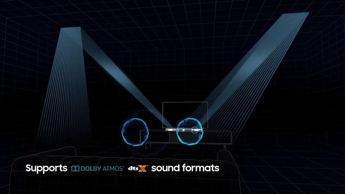 Zvukové formáty soundbaru Samsung HW-Q70R