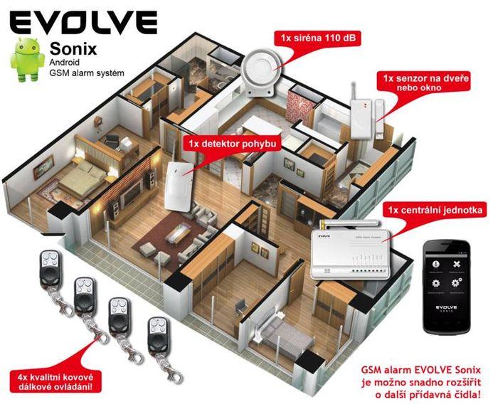 Domový alarm Evolveo Sonix príslušenstvo