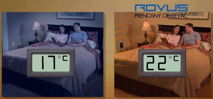 Rovus Handy Heater ohreje miestnosť do 16 m2