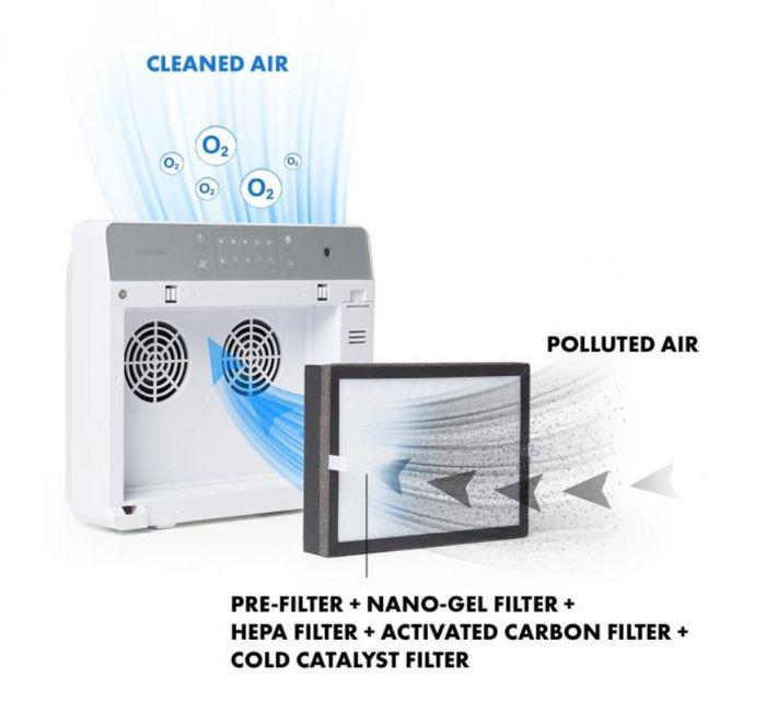 Filtračný systém čističky vzduchu Klarstein Dalmatien