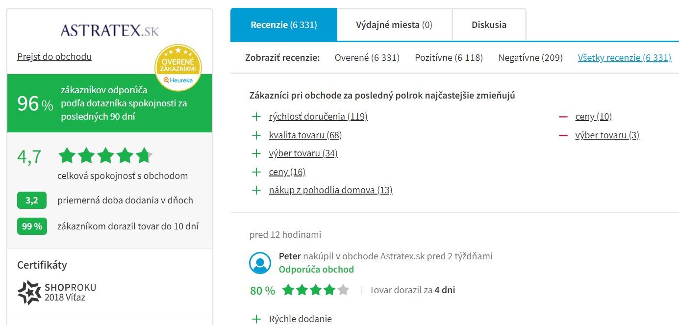 Hodnotenie e-shopu astratex.sk na portáli heureka.sk