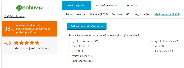 Hodnotenie e-shopu Eobuv.sk na portáli heureka.sk