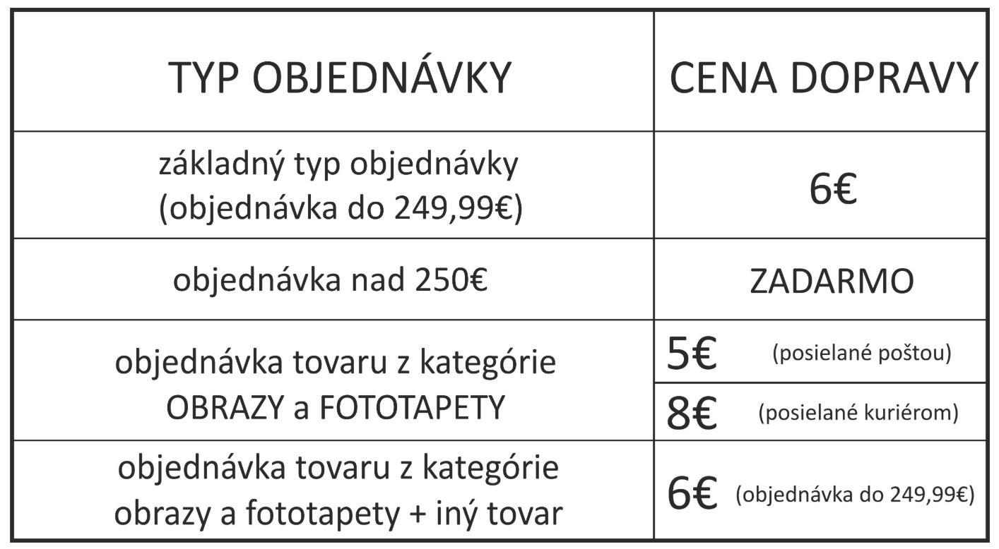 Cenní dopravy v e-shope Temponabytok.sk