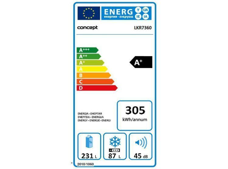Koncept LKR7360cr energetický štítok