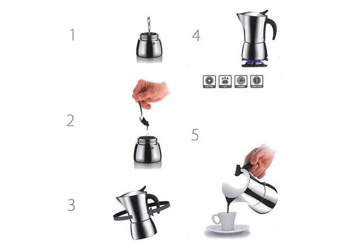 Tescoma Monte Carlo 4 návod na prípravu kávy