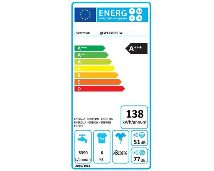 Electrolux EWT1366HGW energetický štítok
