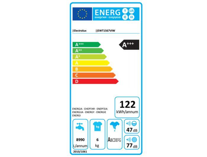 Electrolux EWT1567VIW energetický štítok