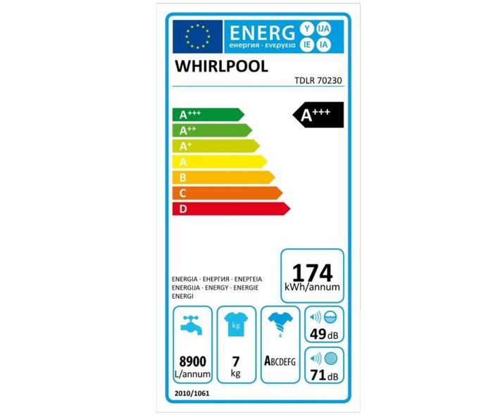 Whirlpool TDLR 70230 energetický štítok