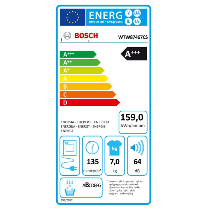 Energetický štítok sušičky bielizne Bosch WTW87467CS