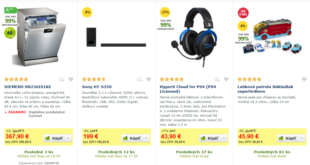 Black Friday Alza – zlacnená elektronika