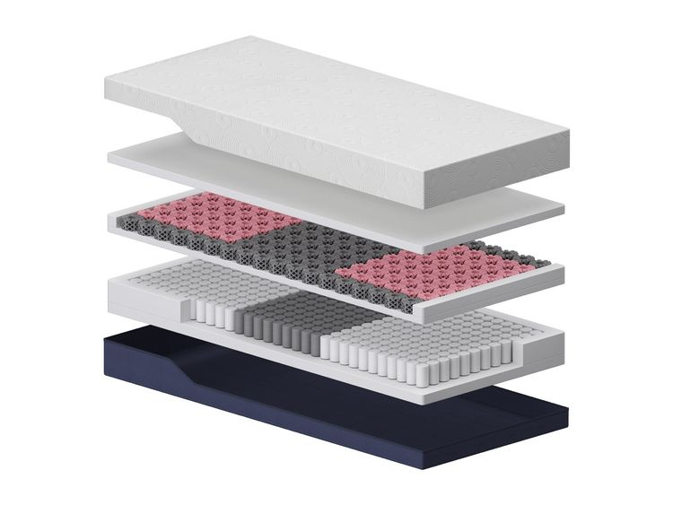 Dormeo matrac Air+ Comfort vrstvy