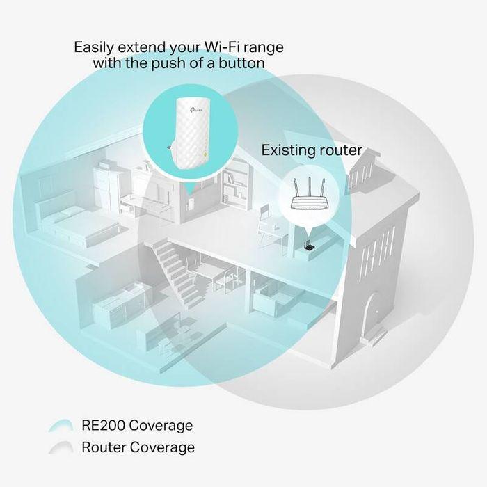 WiFi router TP-Link RE200 dosah