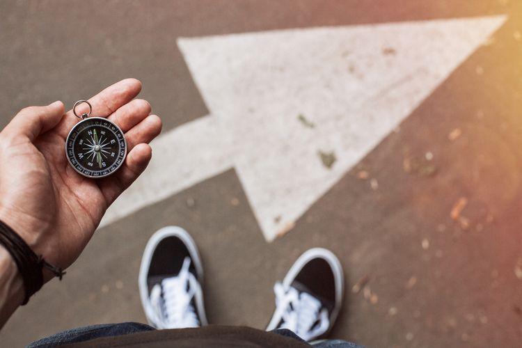 Orientácia podľa kompasu/buzoly
