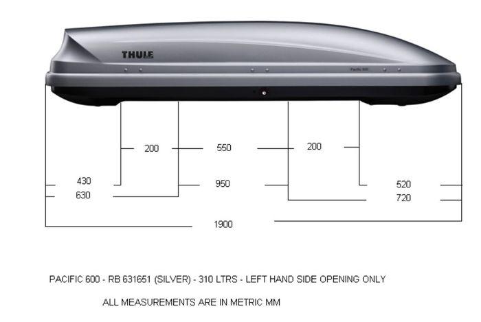 Strešný box Thule Pacific 600 rozmery