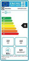 Electrolux EXP08CN1W6 klimatizácia