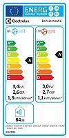 Electrolux EXP12HN1W6  recenzia a skúsenosti